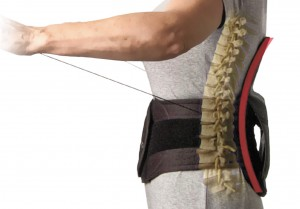 Eliminate Your Low Back Pain