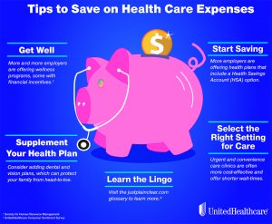 Top Five Tips to Help Save on Health Care Expenses