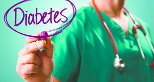 Diabetes: Know the Symptoms & ManageYour Risk Factors