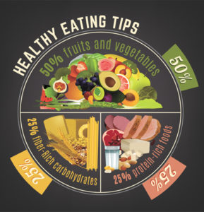 Spring Clean Your Diet Whittle Away Calories - A Little Here and There