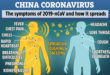 Worried About The Coronavirus?  What You Need to Know