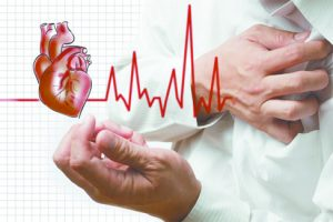 Medications and Foods to Avoid if You Have Heart Disease