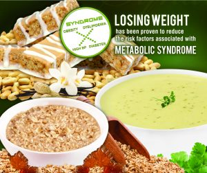 Lose Weight Fast Without Exercise with Physician Assisted Weight Loss!
