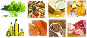 Common Nutrient Deficiencies Which  Directly Effects Major Health Concerns