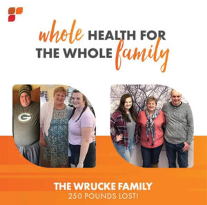 The Weight Loss and Optimal  Health Connection